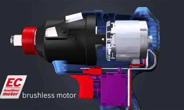Motor sem escovas BOSCH
